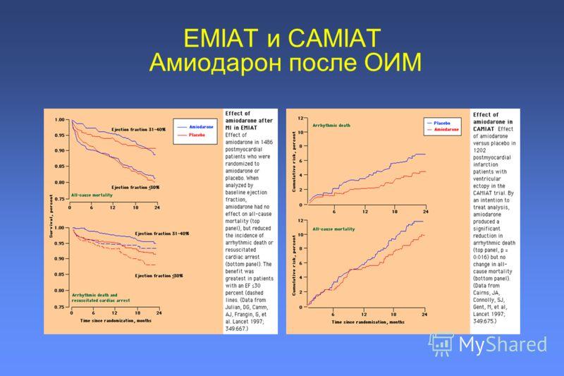 EMIAT и CAMIAT Амиодарон после ОИМ