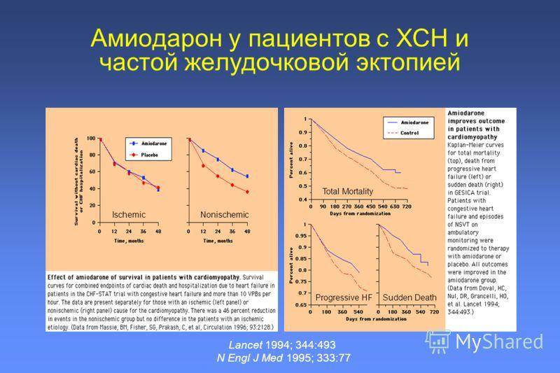 Амиодарон у пациентов с ХСН и частой желудочковой эктопией IschemicNonischemic Total Mortality Progressive HFSudden Death Lancet 1994; 344:493 N Engl J Med 1995; 333:77