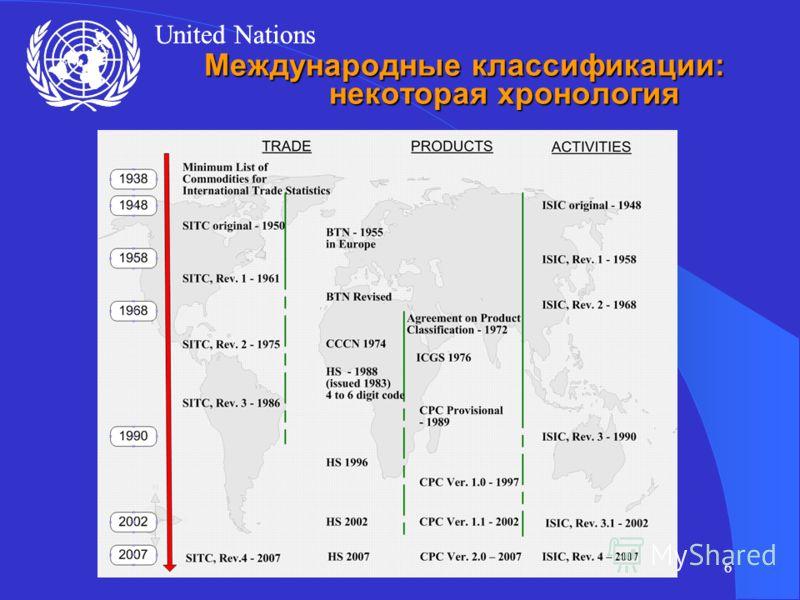 United Nations ECE Statistical Division6 Международные классификации: некоторая хронология