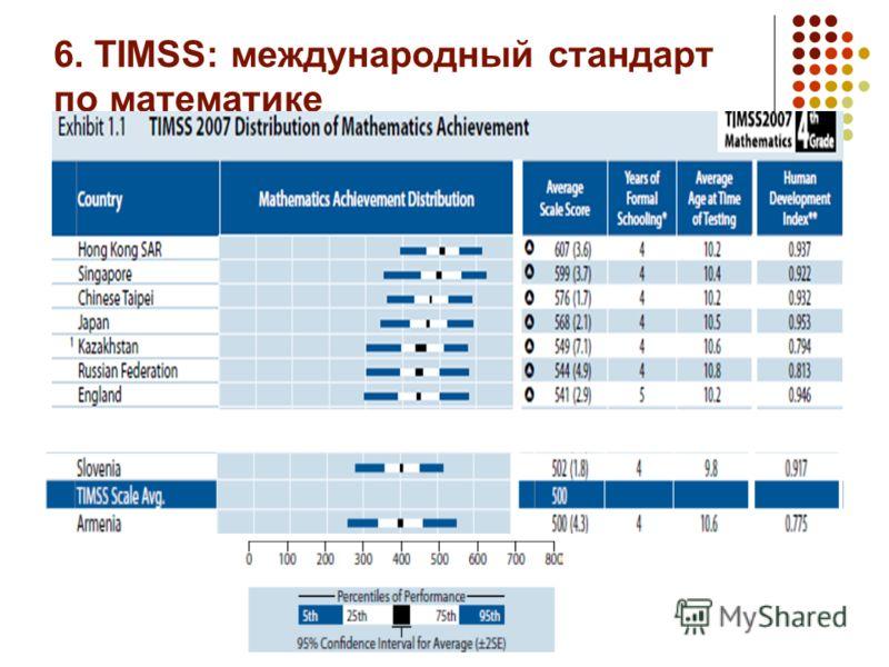 6. TIMSS: международный стандарт по математике