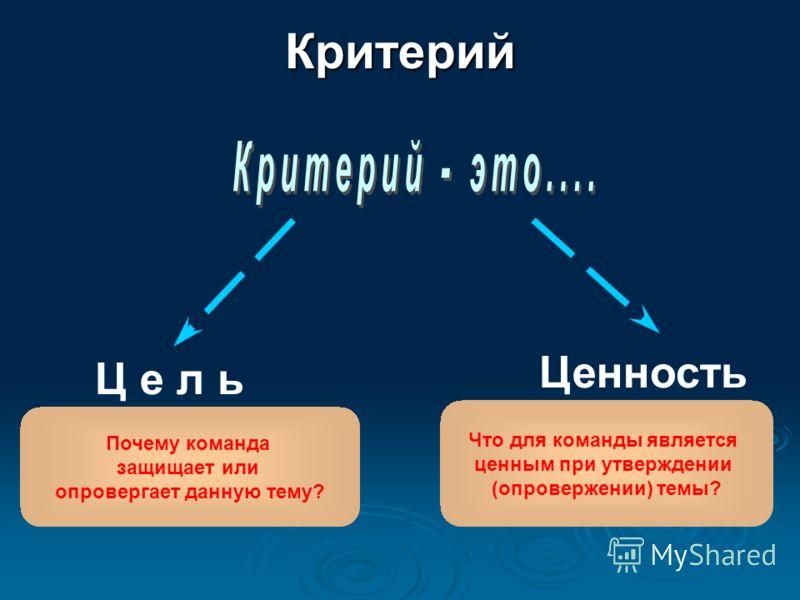 КЕЙС КЕЙС АРГУМЕНТ 2 (Экономический) АРГУМЕНТ 1 (Политический) АРГУМЕНТ 3 (Социальный) Факт