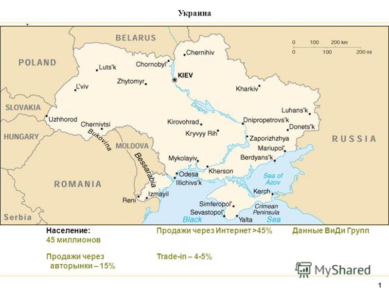 Украина Население: 45 миллионов Продажи через авторынки – 15% Продажи через Интернет >45% Trade-in – 4-5% Данные ВиДи Групп 1
