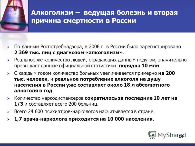 Алкоголизм – ведущая болезнь и вторая причина смертности в России По данным Роспотребнадзора, в 2006 г. в России было зарегистрировано 2 369 тыс. лиц с диагнозом «алкоголизм». Реальное же количество людей, страдающих данным недугом, значительно превы