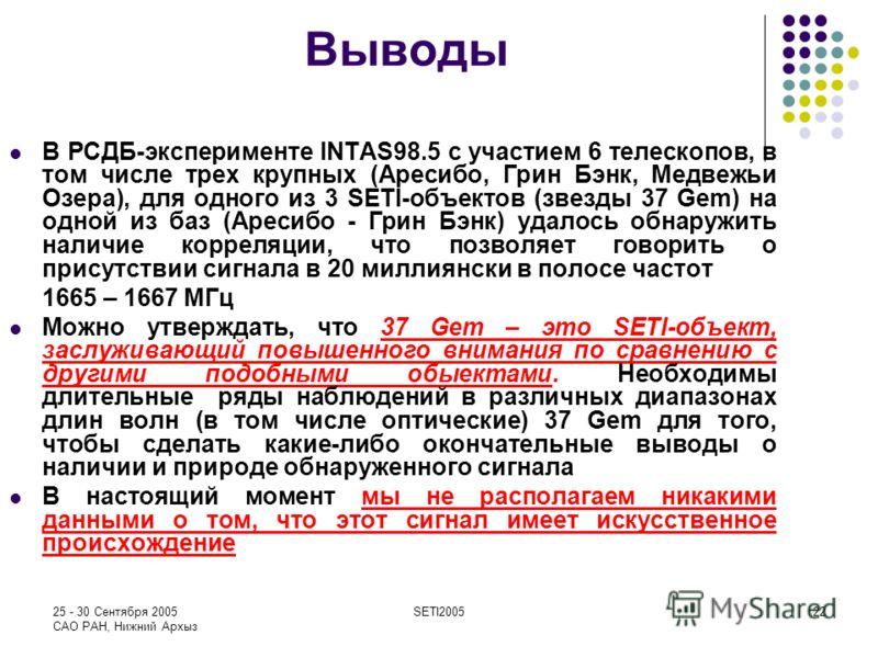 25 - 30 Сентября 2005 САО РАН, Нижний Архыз SETI200522 Выводы В РСДБ-эксперименте INTAS98.5 с участием 6 телескопов, в том числе трех крупных (Аресибо, Грин Бэнк, Медвежьи Озера), для одного из 3 SETI-объектов (звезды 37 Gem) на одной из баз (Аресибо
