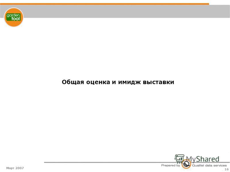 Март 2007 16 Общая оценка и имидж выставки