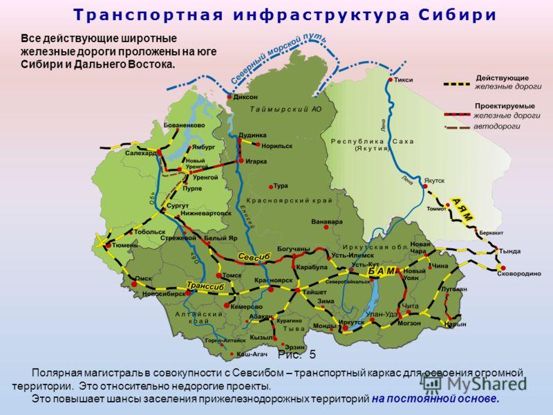 Транспортная инфраструктура Сибири Полярная магистраль в совокупности с Севсибом – транспортный каркас для освоения огромной территории. Это относительно недорогие проекты. Это повышает шансы заселения прижелезнодорожных территорий на постоянной осно