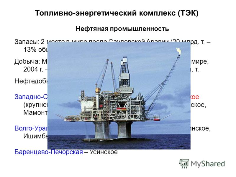 Топливно-энергетический комплекс (ТЭК) Нефтяная промышленность Запасы: 2 место в мире после Саудовской Аравии (20 млрд. т. – 13% общемировых) Добыча: Максимальная в 1987 г. – 560 млн. т. – 1 место в мире, 2004 г. – 459 млн. т. – 2 место в мире, 2007