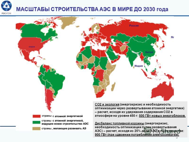 5 СО2 и экология СО2 и экология (энергокризис и необходимость оптимизации через развертывание атомной энергетики) – расчет, исходя из удержания содержания СО2 в атмосфере на уровне 450 г: 500 ГВт новых энергоблоков. Дисбаланс топливной корзины Дисбал