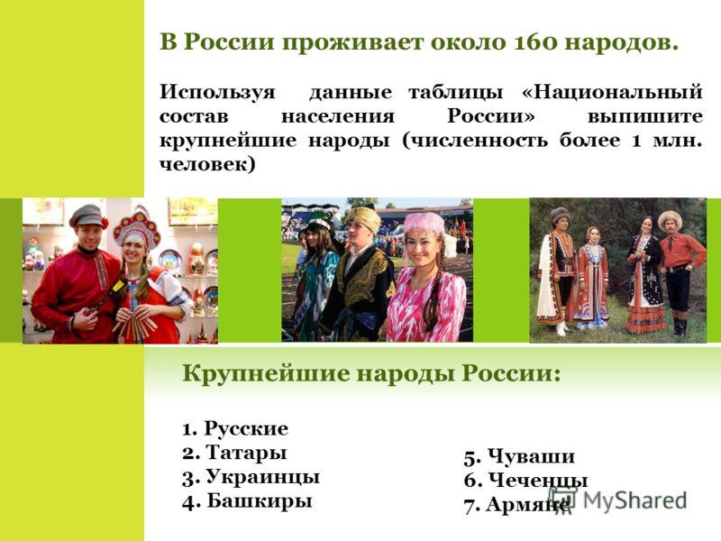 В России проживает около 160 народов. Используя данные таблицы «Национальный состав населения России» выпишите крупнейшие народы (численность более 1