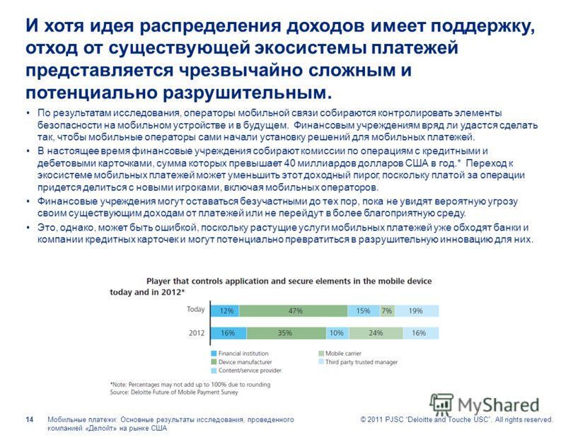 © 2011 PJSC Deloitte and Touche USC. All rights reserved.14 И хотя идея распределения доходов имеет поддержку, отход от существующей экосистемы платежей представляется чрезвычайно сложным и потенциально разрушительным. По результатам исследования, оп