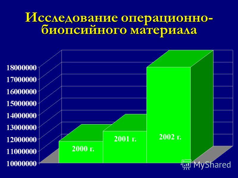 Исследование операционно- биопсийного материала 2000 г. 2001 г. 2002 г.