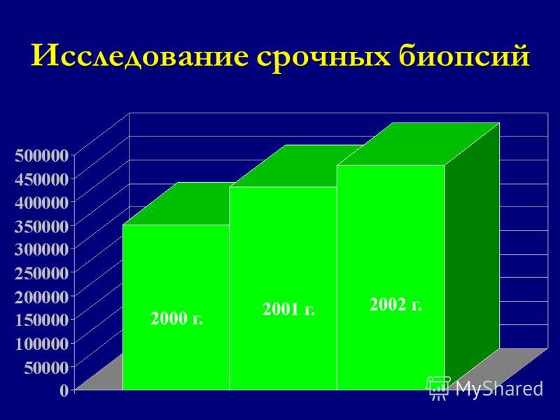Исследование срочных биопсий 2000 г. 2001 г. 2002 г.