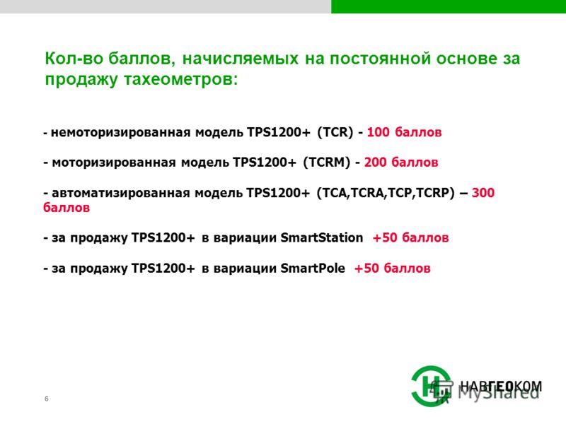 66 Кол-во баллов, начисляемых на постоянной основе за продажу тахеометров: - немоторизированная модель TPS1200+ (TCR) - 100 баллов - моторизированная модель TPS1200+ (TCRM) - 200 баллов - автоматизированная модель TPS1200+ (TCA,TCRA,TCP,TCRP) – 300 б