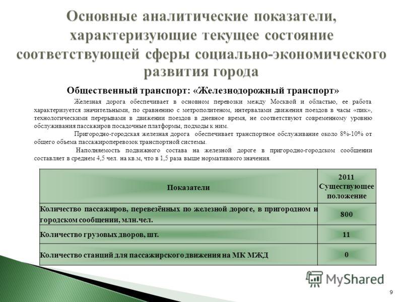 9 Основные аналитические показатели, характеризующие текущее состояние соответствующей сферы социально-экономического развития города Общественный транспорт: «Железнодорожный транспорт» Железная дорога обеспечивает в основном перевозки между Москвой