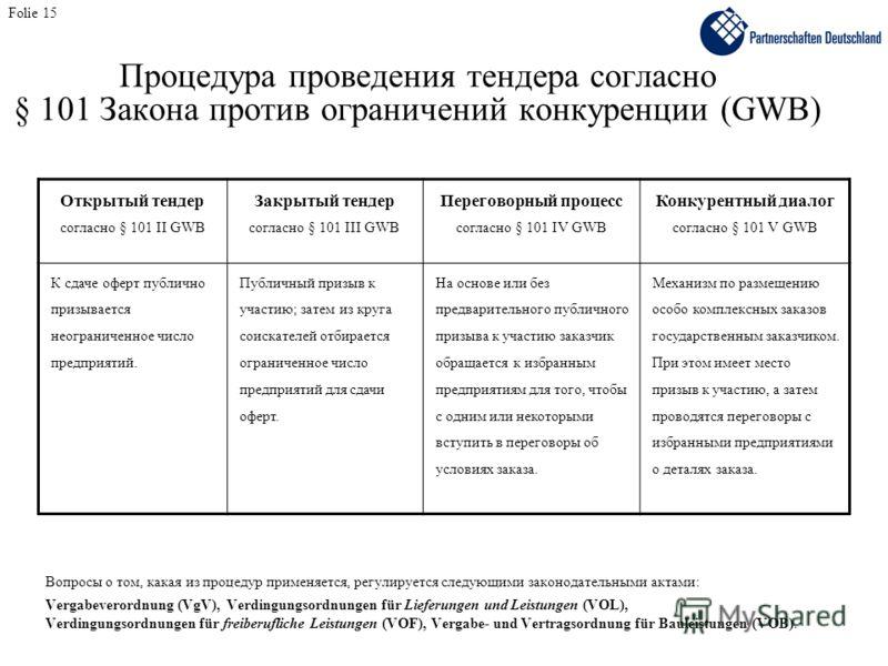 Folie 15 Процедура проведения тендера согласно § 101 Закона против ограничений конкуренции (GWB) Вопросы о том, какая из процедур применяется, регулируется следующими законодательными актами: Vergabeverordnung (VgV), Verdingungsordnungen für Lieferun
