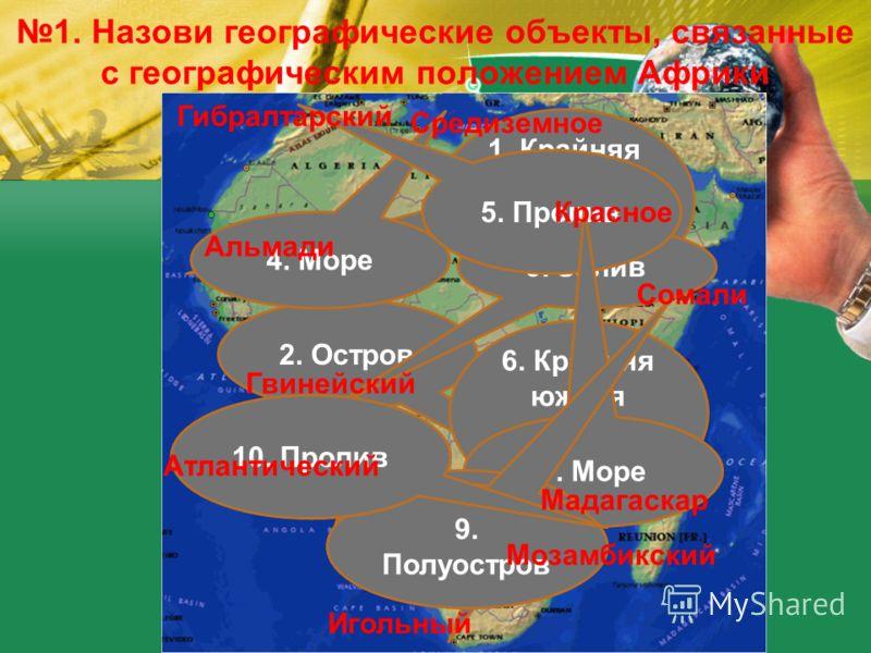 Урок соревнование по географии 7 класс
