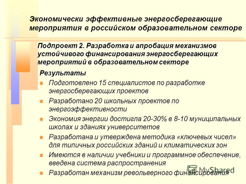 Экономически эффективные энергосберегающие мероприятия в российском образовательном секторе Подпроект 2. Разработка и апробация механизмов устойчивого финансирования энергосберегающих мероприятий в образовательном секторе Результаты n Подготовлено 15