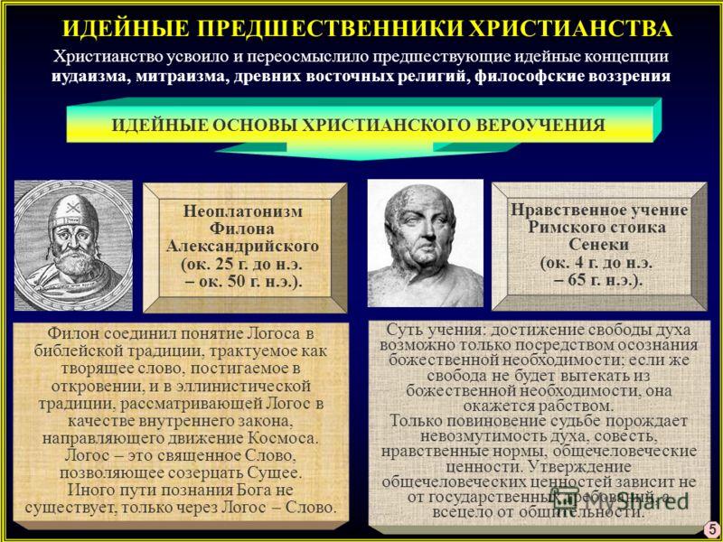 ИДЕЙНЫЕ ПРЕДШЕСТВЕННИКИ ХРИСТИАНСТВА Христианство усвоило и переосмыслило предшествующие идейные концепции иудаизма, митраизма, древних восточных религий, философские воззрения ИДЕЙНЫЕ ОСНОВЫ ХРИСТИАНСКОГО ВЕРОУЧЕНИЯ Филон соединил понятие Логоса в б