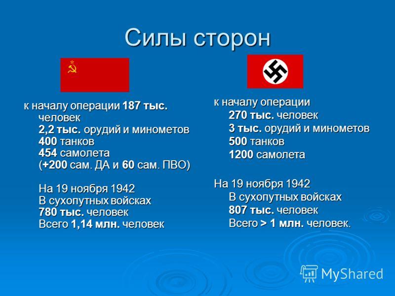 Силы сторон к началу операции 187 тыс. человек 2,2 тыс. орудий и минометов 400 танков 454 самолета (+200 сам. ДА и 60 сам. ПВО) На 19 ноября 1942 В сухопутных войсках 780 тыс. человек Всего 1,14 млн. человек к началу операции 270 тыс. человек 3 тыс.