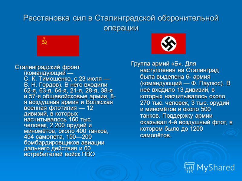 Расстановка сил в Сталинградской оборонительной операции Сталинградский фронт (командующий С. К. Тимошенко, с 23 июля В. Н. Гордов). В него входили 62-я, 63-я, 64-я, 21-я, 28-я, 38-я и 57-я общевойсковые армии, 8- я воздушная армия и Волжская военная