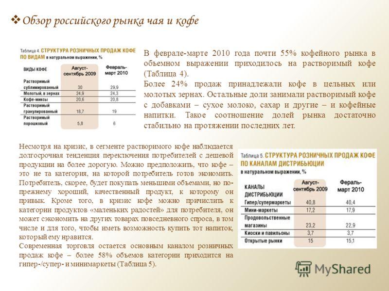 В феврале-марте 2010 года почти 55% кофейного рынка в объемном выражении приходилось на растворимый кофе (Таблица 4). Более 24% продаж принадлежали кофе в цельных или молотых зернах. Остальные доли занимали растворимый кофе с добавками – сухое молоко
