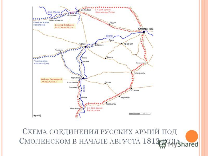 С ХЕМА СОЕДИНЕНИЯ РУССКИХ АРМИЙ ПОД С МОЛЕНСКОМ В НАЧАЛЕ АВГУСТА 1812 ГОДА