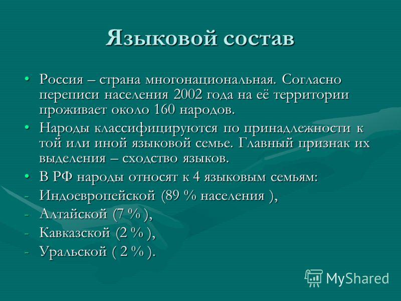 Языковой состав Россия – страна многонациональная. Согласно переписи населения 2002 года на её территории проживает около 160 народов.Россия – страна многонациональная. Согласно переписи населения 2002 года на её территории проживает около 160 народо