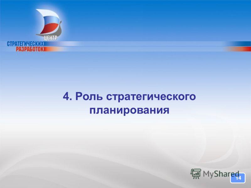 CENTER FOR STRATEGIC RESEARCH 14 4. Роль стратегического планирования