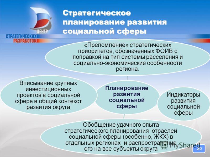 Стратегическое планирование развития социальной сферы Планирование развития социальной сферы «Преломление» стратегических приоритетов, обозначенных ФОИВ с поправкой на тип системы расселения и социально-экономические особенности региона. Индикаторы р