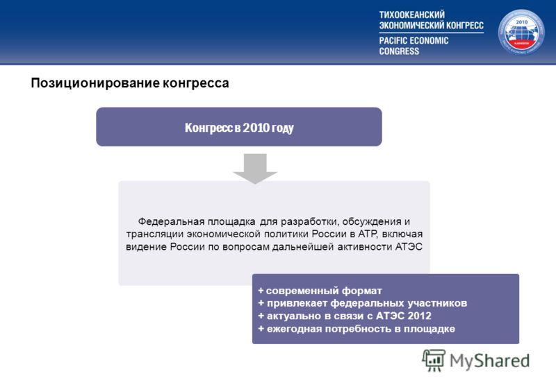 Позиционирование конгресса Конгресс в 2010 году Федеральная площадка для разработки, обсуждения и трансляции экономической политики России в АТР, включая видение России по вопросам дальнейшей активности АТЭС + современный формат + привлекает федераль