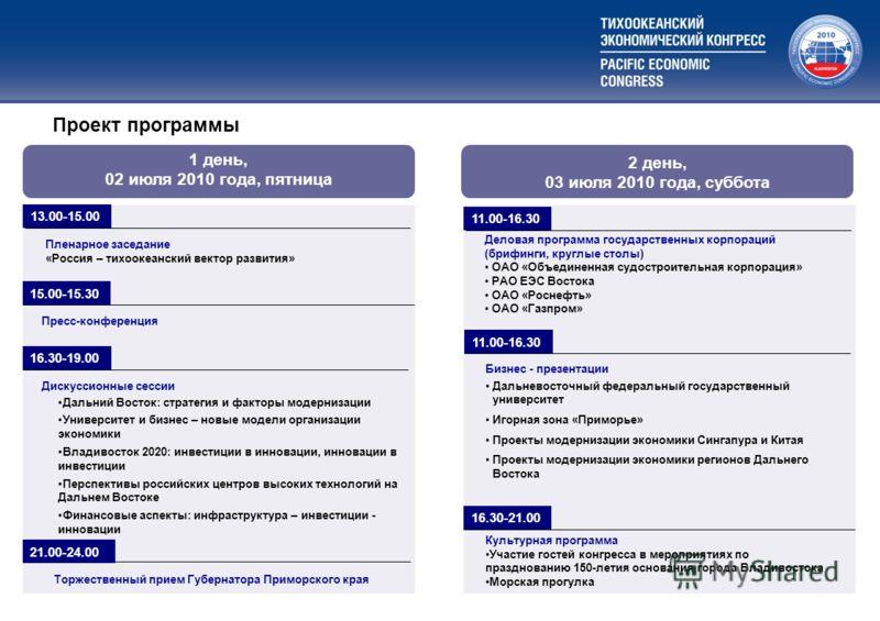 Проект программы 1 день, 02 июля 2010 года, пятница 2 день, 03 июля 2010 года, суббота 13.00-15.00 Пленарное заседание «Россия – тихоокеанский вектор развития» 15.00-15.30 Пресс-конференция Дискуссионные сессии Дальний Восток: стратегия и факторы мод