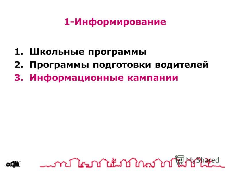 1-Информирование 1.Школьные программы 2.Программы подготовки водителей 3.Информационные кампании