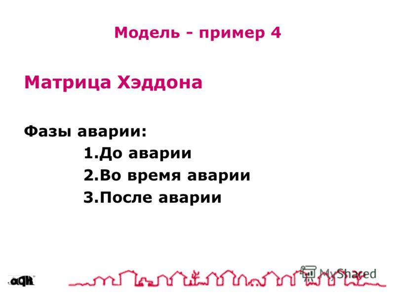 Модель - пример 4 Матрица Хэддона Фазы аварии: 1.До аварии 2.Во время аварии 3.После аварии