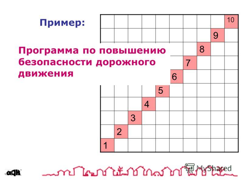 Пример: 10 9 8 7 6 5 4 3 2 1 Программа по повышению безопасности дорожного движения