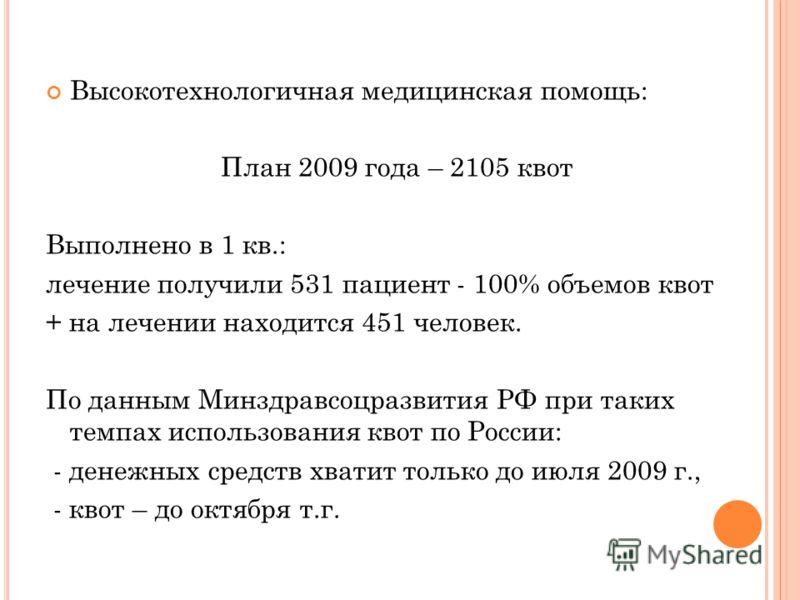 Высокотехнологичная медицинская помощь: План 2009 года – 2105 квот Выполнено в 1 кв.: лечение получили 531 пациент - 100% объемов квот + на лечении находится 451 человек. По данным Минздравсоцразвития РФ при таких темпах использования квот по России: