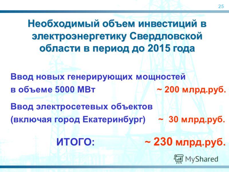 25 Ввод новых генерирующих мощностей в объеме 5000 МВт ~ 200 млрд.руб. Ввод электросетевых объектов (включая город Екатеринбург) ~ 30 млрд.руб. ИТОГО: ~ 230 млрд.руб. Необходимый объем инвестиций в электроэнергетику Свердловской области в период до 2