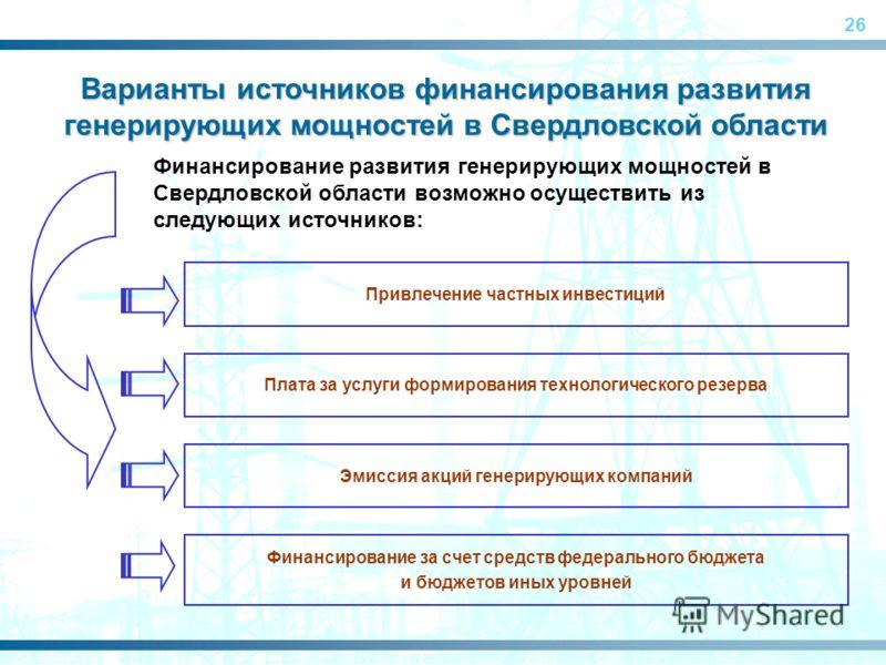 26 Финансирование развития генерирующих мощностей в Свердловской области возможно осуществить из следующих источников: Варианты источников финансирования развития генерирующих мощностей в Свердловской области Эмиссия акций генерирующих компаний Финан