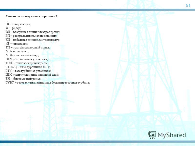 51 Список используемых сокращений: ПС – подстанция; Ф – фидер; ВЛ – воздушная линия электропередач; РП – распределительная подстанция; КЛ – кабельная линия электропередач; кВ – киловольт; ТП – трансформаторный пункт; МВт – мегаватт; МВА – мегавольтам