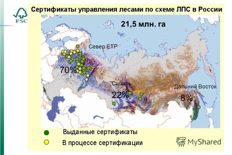 70% 22% 8% Север ЕТР Сибирь Дальний Восток 21,5 млн. га