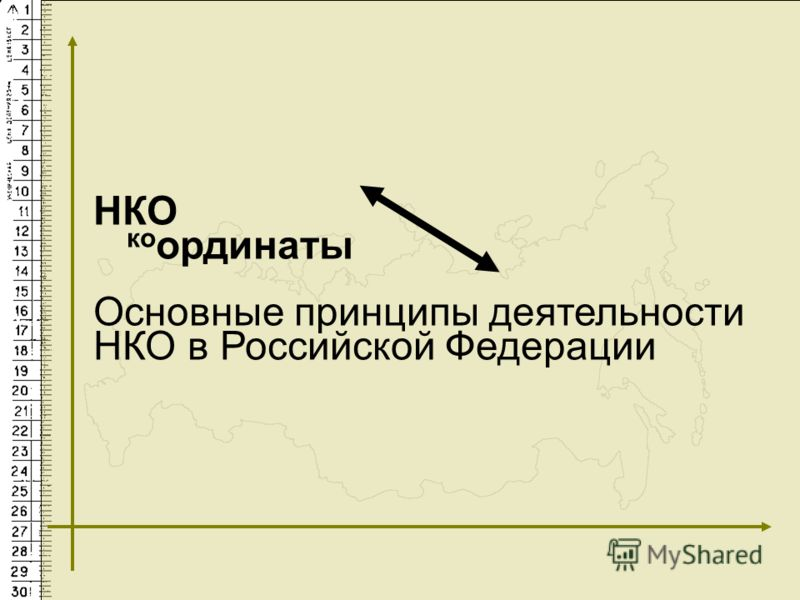 НКО ко ординаты Основные принципы деятельности НКО в Российской Федерации
