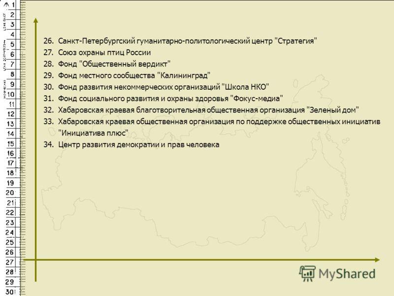 26.Санкт-Петербургский гуманитарно-политологический центр