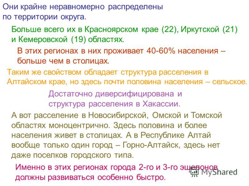 Они крайне неравномерно распределены по территории округа. Больше всего их в Красноярском крае (22), Иркутской (21) и Кемеровской (19) областях. В этих регионах в них проживает 40-60% населения – больше чем в столицах. Таким же свойством обладает стр