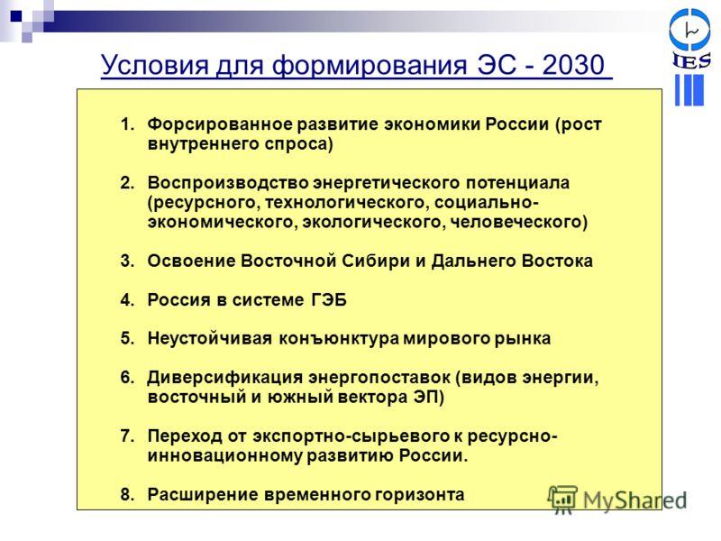 Условия для формирования ЭС - 2030 1.Форсированное развитие экономики России (рост внутреннего спроса) 2.Воспроизводство энергетического потенциала (ресурсного, технологического, социально- экономического, экологического, человеческого) 3.Освоение Во