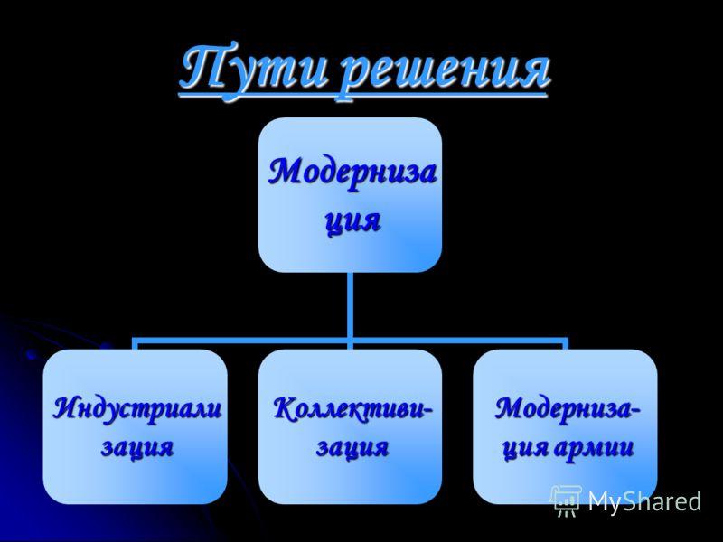 Пути решенияМодернизация ИндустриализацияКоллективи-зация Модерниза-ция армии