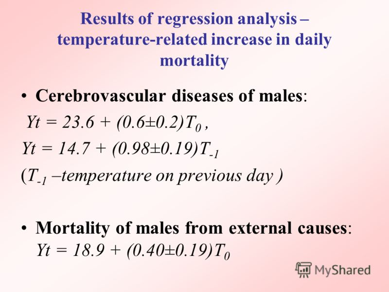 Results of regression analysis – temperature-related increase in daily mortality Cerebrovascular diseases of males: Yt = 23.6 + (0.6±0.2)T 0, Yt = 14.7 + (0.98±0.19)T -1 (T -1 –temperature on previous day ) Mortality of males from external causes: Yt