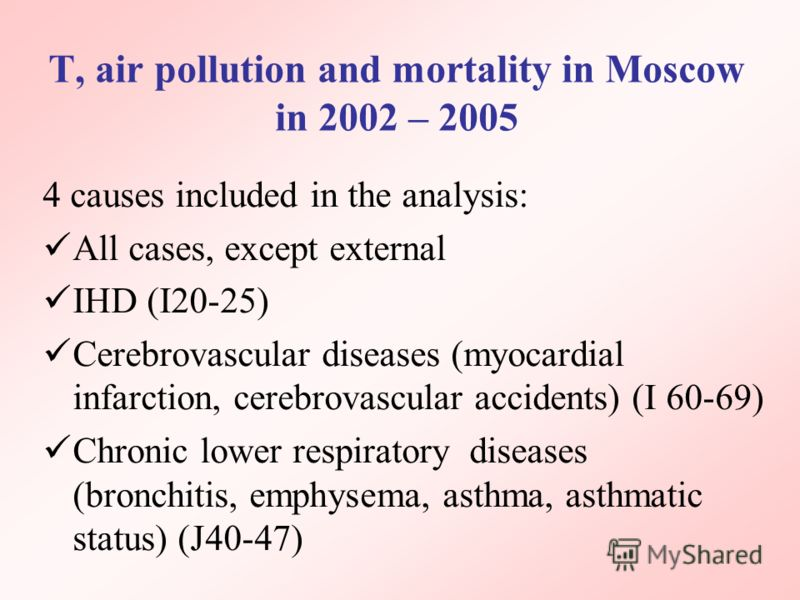 Т, air pollution and mortality in Moscow in 2002 – 2005 4 causes included in the analysis: All cases, except external IHD (I20-25) Cerebrovascular diseases (myocardial infarction, cerebrovascular accidents) (I 60-69) Chronic lower respiratory disease