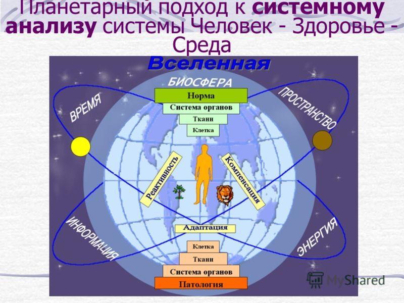 Типы поведения системы: 1. Реактивное – если единственный определяющий фактор – это среда 2. Адаптивное – то есть приспособительное поведение со стороны системы 3. Адаптивное – если система целенаправленно старается преобразовать среду
