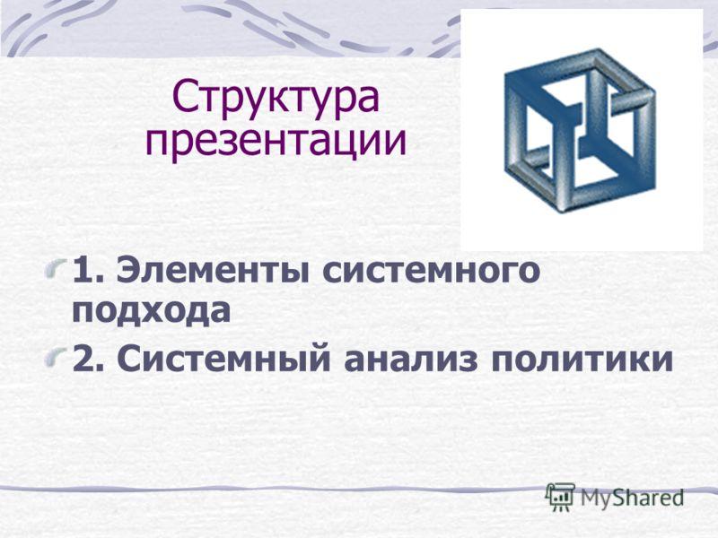 Александр Сунгуров Курс «Теория политики» Тема 3а Системный подход и политическая система