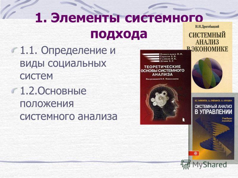 Структура презентации 1. Элементы системного подхода 2. Системный анализ политики