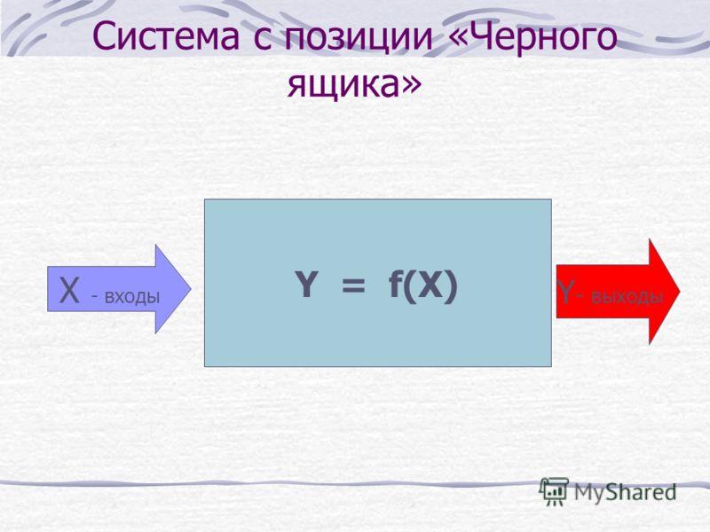 Давид Истон предложил и политическую систему Рассматривать с позиции «Черного ящика», т.е. Мы не знаем, что в нем (ящике) внутри, Но может измерять Сигналы на Входе (X) и Выходе (Y) И делать предположения, как Y зависит от Х, т.е. о виде функции f Y